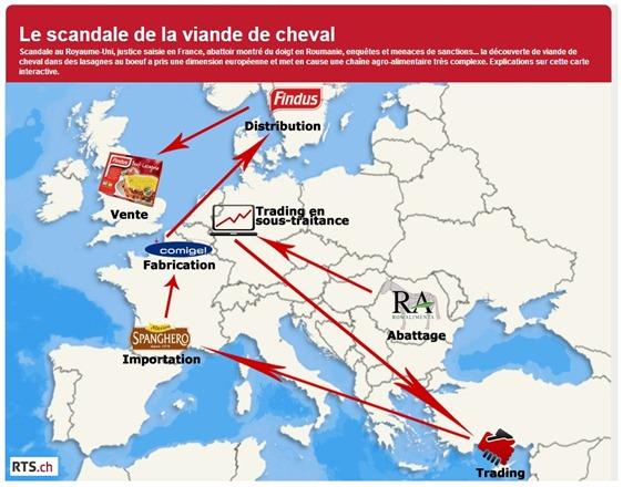 Mapa dels trafics agro-alimantaris franceses