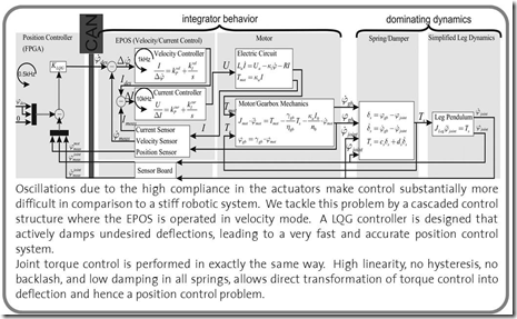 control system model