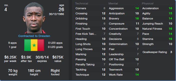 Cheikh Gueye in Football Manager 2014