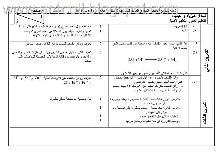 2010 - التصحيح-page2