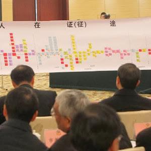 中国人从摇篮到坟墓的103个证