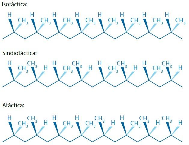 polipropileno 1