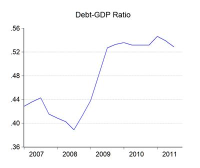 05_debt_income