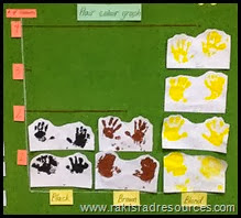 Getting to know you board - reception, preschool - hair color bar graph