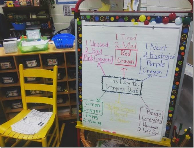 Crayons Anchor Chart