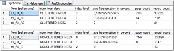 Indexstructure - Indexfragmentation 02