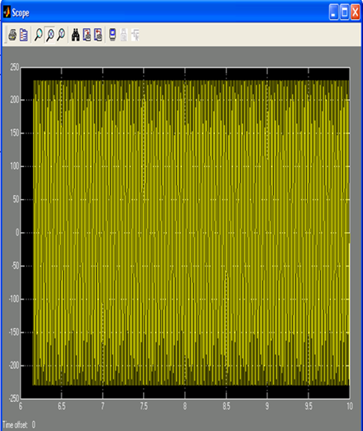 INRUSH WAVEFORM