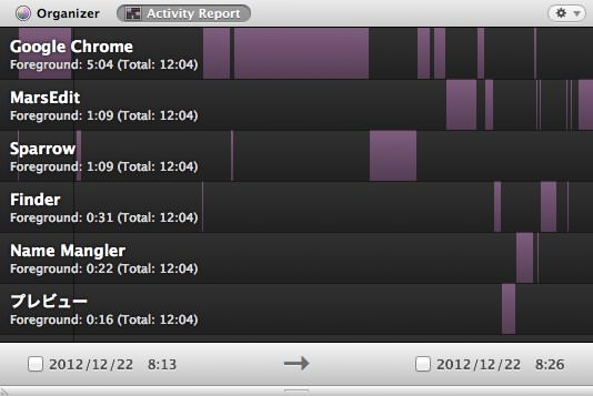 3mac app productivity timesink