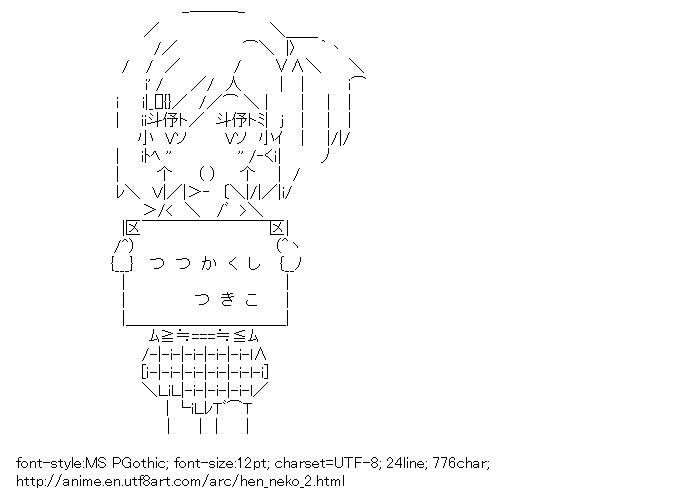 The Hentai Prince and the Stony Cat.,Tsutsukakushi Tsukiko,Message board