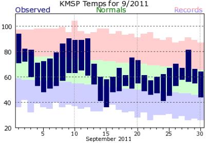 KMSP201109plot-2