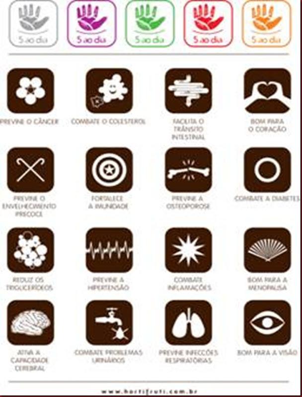 Hortifruti Icones 01