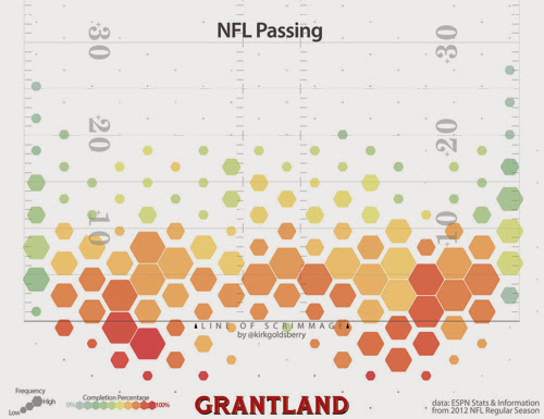 Grant Passing Hexagons 1152 500