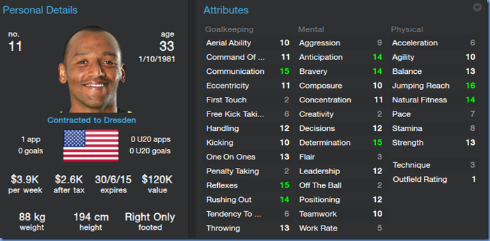 David Yelldell in Football Manager 2014