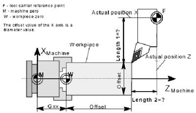 Cara kerja mesin CNC_5