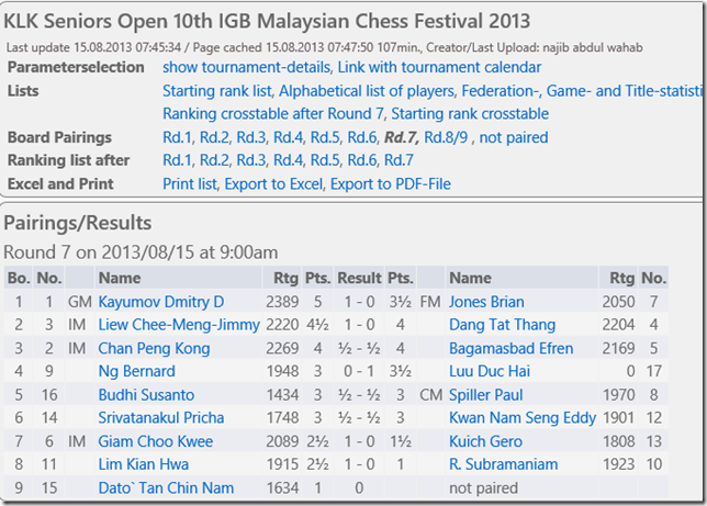 Rd 7 Results of KLK Seniors Open 2013