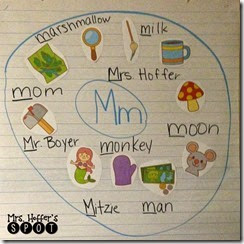 Beginning Sounds Anchor Chart