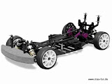 HPI-Sprint