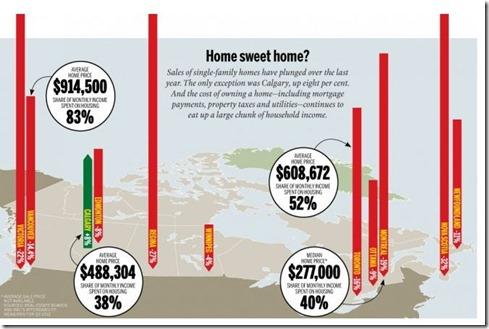 Housing affordability (5)