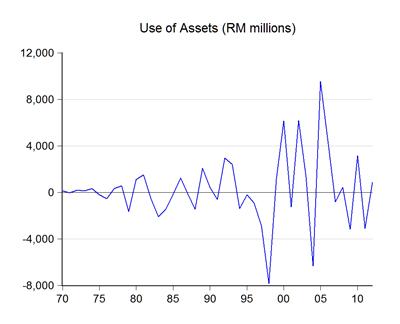 01_assets