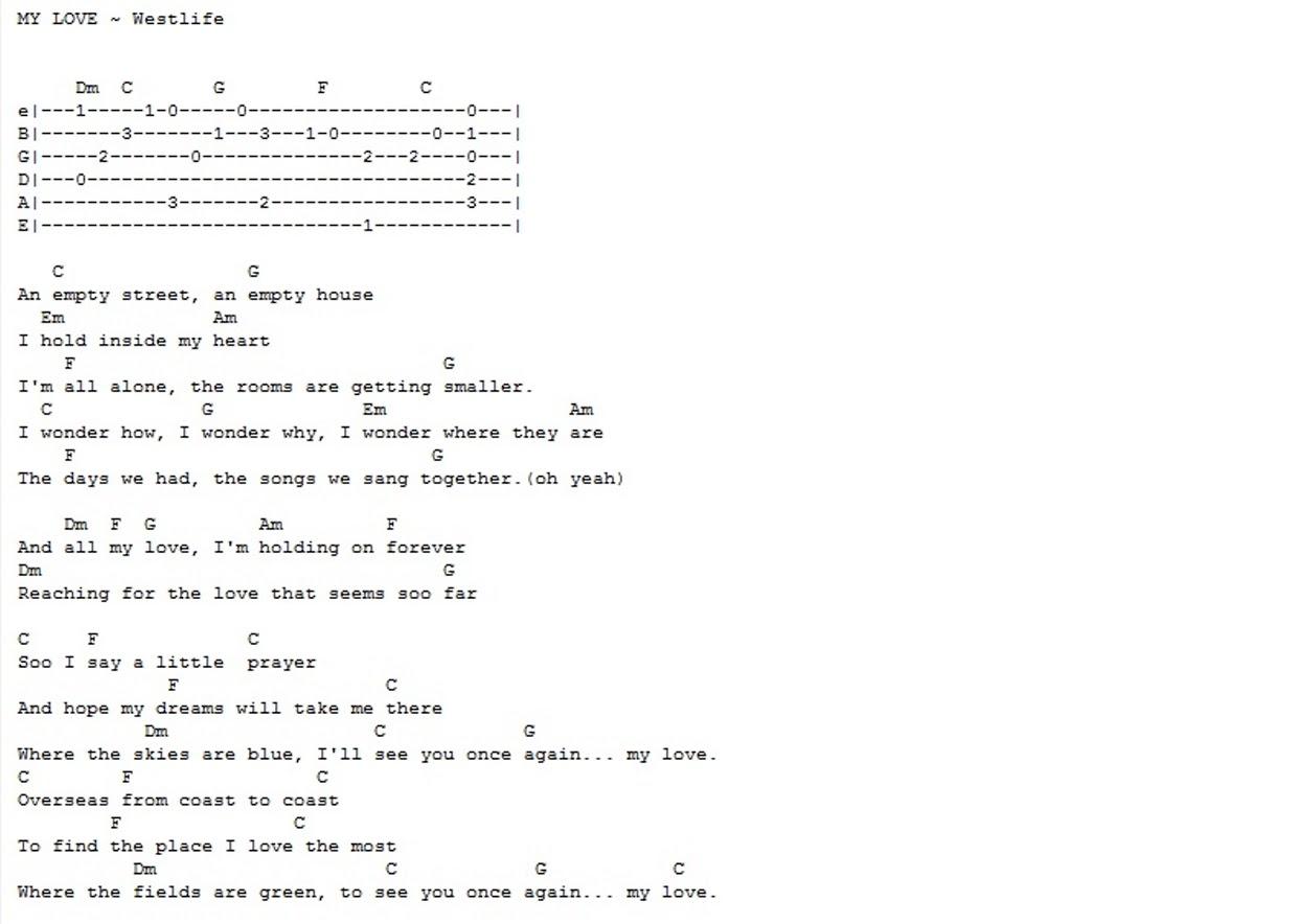 Jocks Seo Guitar Tabs Post 2