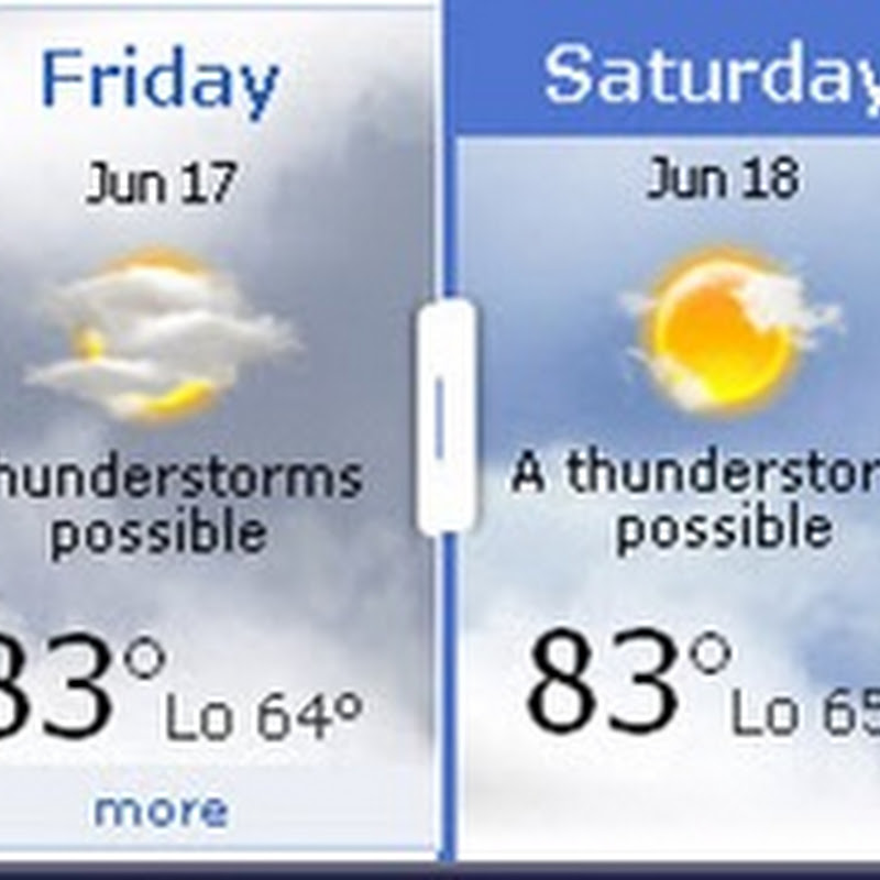2011 US Open Congressional Bethesda Weather Forecast