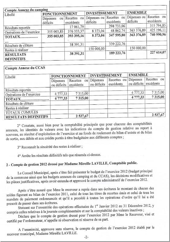 numérisation page 20001