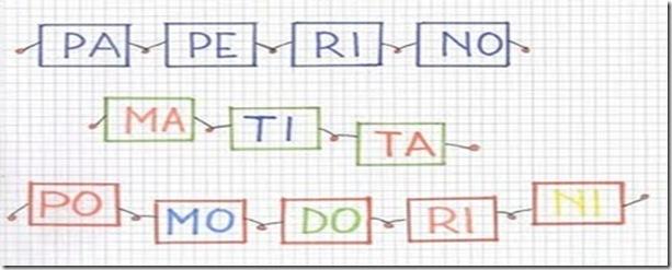 divisione-in-sillabe-esercizi-grammatica-italiana