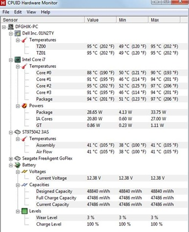 Dell Inspiron N5420 Benchmark Temperature