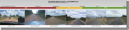 Rutas Uruguay Comentarios