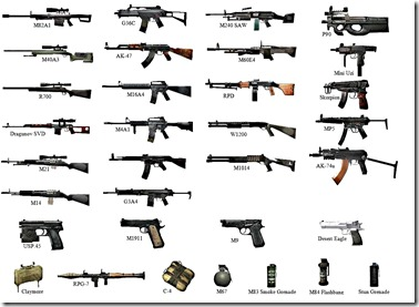 Weapons_of_CoD_MW