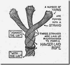 Hawser-laid_rope_(Seaman's_Pocket-Book,_1943)