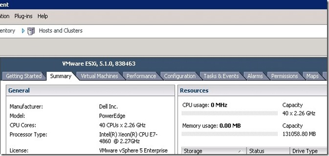 Resource not showing CPU and Memory usage