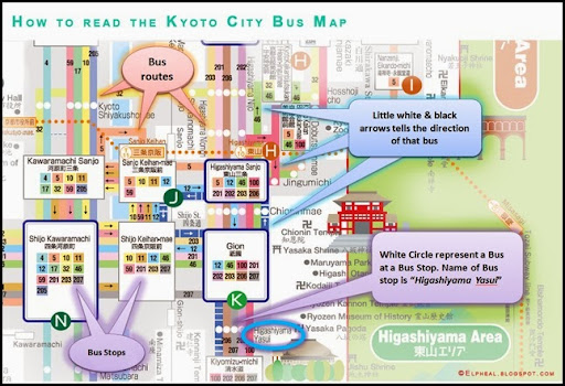 Elpheal aka Kaika How to travel on Buses in Kyoto Japan