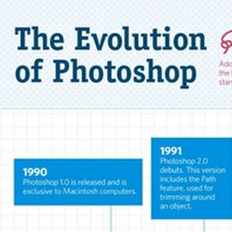 [Infografía] La evolución de Photoshop
