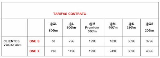 HTC One X y One S llegan a España