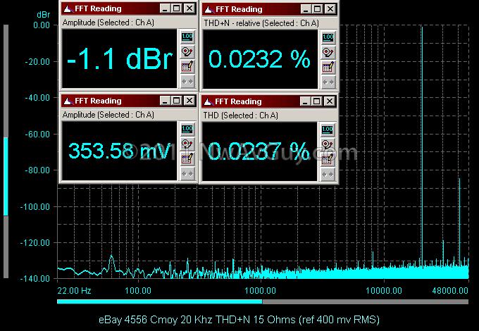 eBay 4556 Cmoy 20 Khz THD N 15 Ohms (ref 400 mv RMS)
