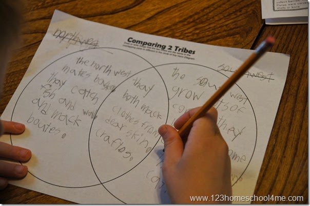 Comparing 2 native american tribes using Vendiagram for Native American homeschool unit