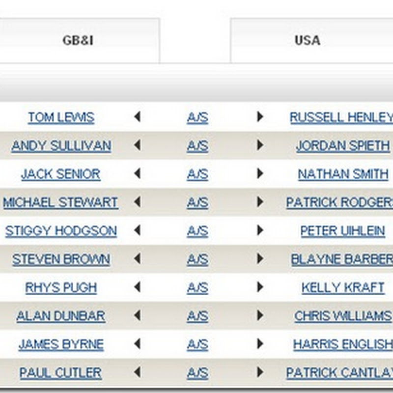 2011 Walker Cup Sunday Singles Pairings