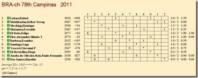 Tabela_Rodada2