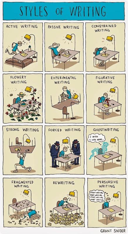 Estilos de escritura Escritores Escribir Autores