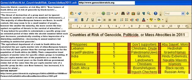 GenocideWatch2011_BoersRefugeesAtRiskOfGenocideByBlackRacists