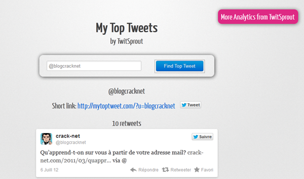 Mesurer la popularité de vos tweets