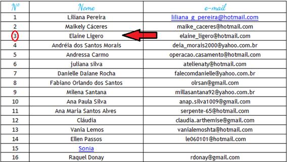 lista de participantes sorteio