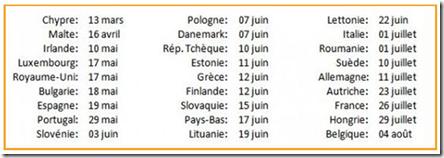 Europe - libération fiscale