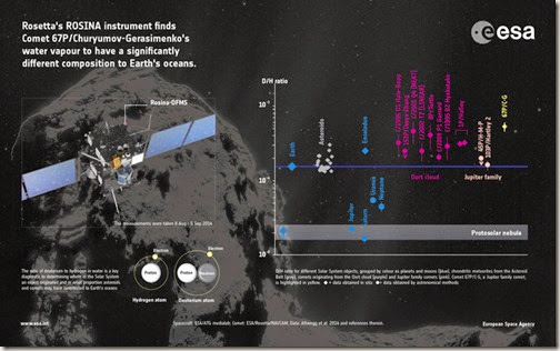 First_measurements_of_comet_s_water_ratio_node_full_image_2