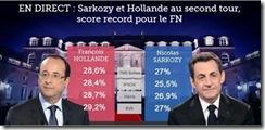 Le Figaro-projecções no fecho das urnas.Abr.2012