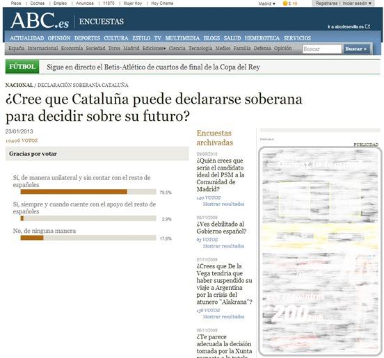 ABC sondatge
