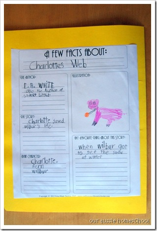 Charlotte's Web Literature Unit from COAH ~ Our Aussie Homeschool