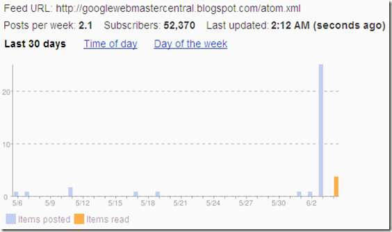 Rss feed error in Google webmaster central blog 4