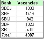 sbi-associate-banks-po-recruitment-results-2012,sbi associate bank po results,state bank of india results,sbi results 2012,sbi po results